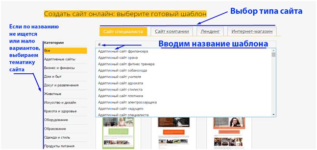 Выбор шаблона для сайта для размещения портфолио