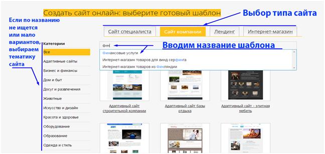 Выбор шаблона для сайта по сбору денег